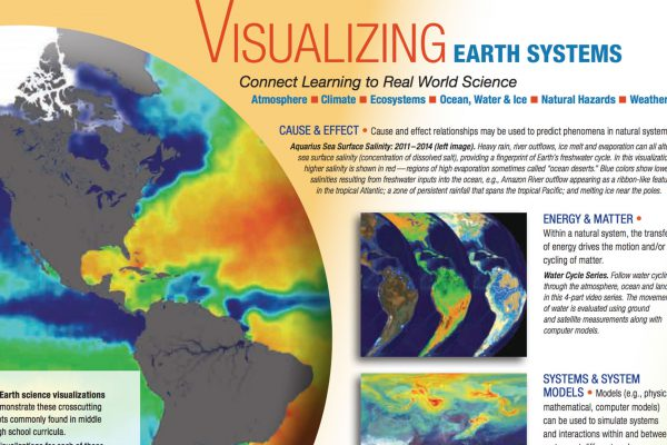Visualizing Earth Systems